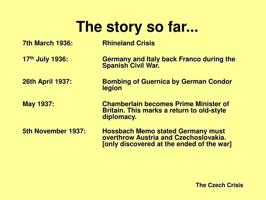 The story so far...