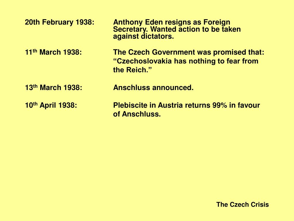 20th February 1938:Anthony Eden resigns as Foreign Secretary. Wanted action to be taken against dictators.