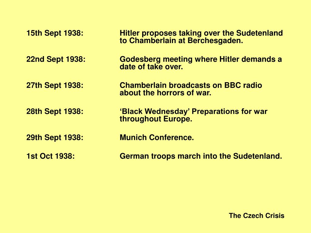 15th Sept 1938:Hitler proposes taking over the Sudetenland to Chamberlain at Berchesgaden.