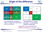 origin of the difference