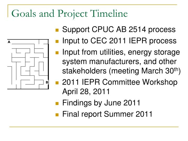 Goals and Project Timeline