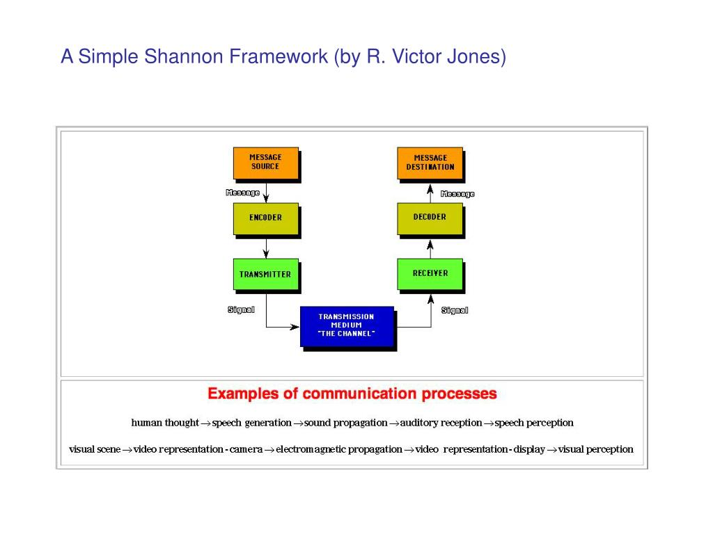 A Simple Shannon Framework (by R. Victor Jones)‏
