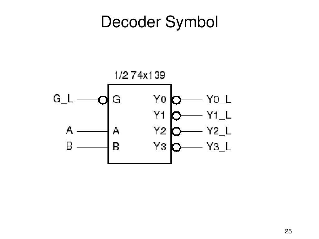 To 8 Binary Decoder Using Nand Gates