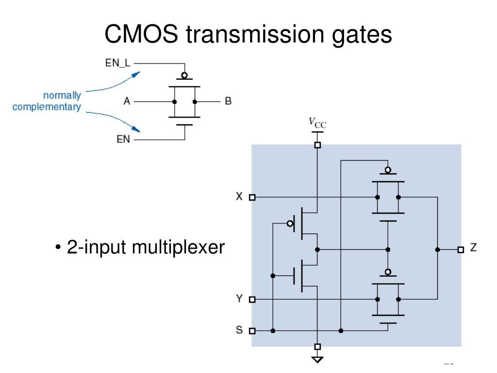 CMOS transmission gates