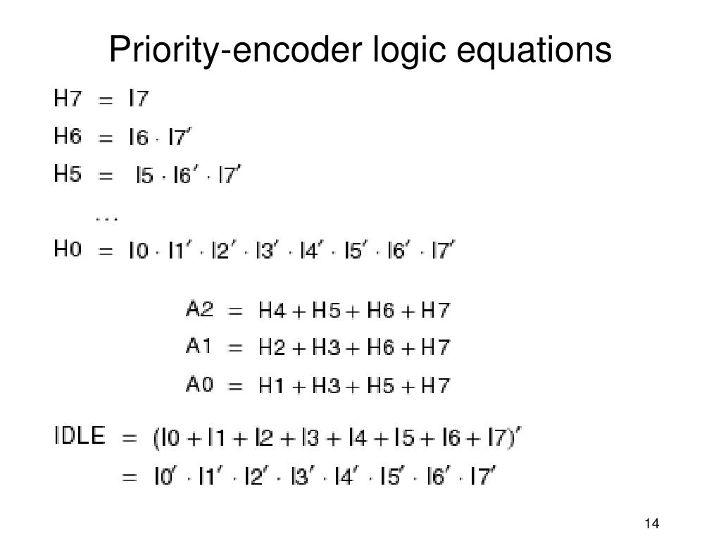 Priority-encoder logic equations