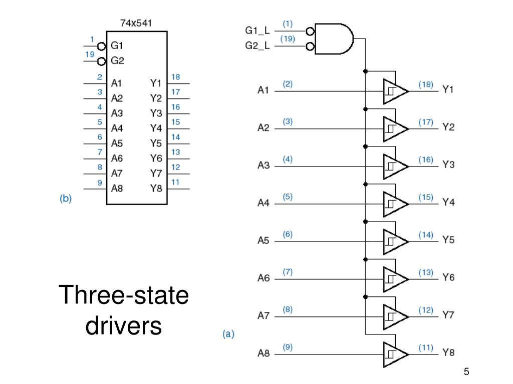 Three-state drivers