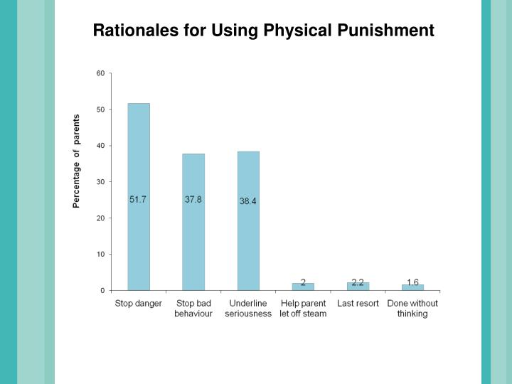 Rationales for Using Physical Punishment