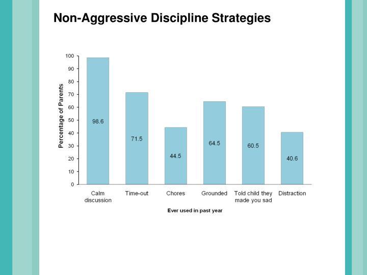 Non-Aggressive Discipline Strategies