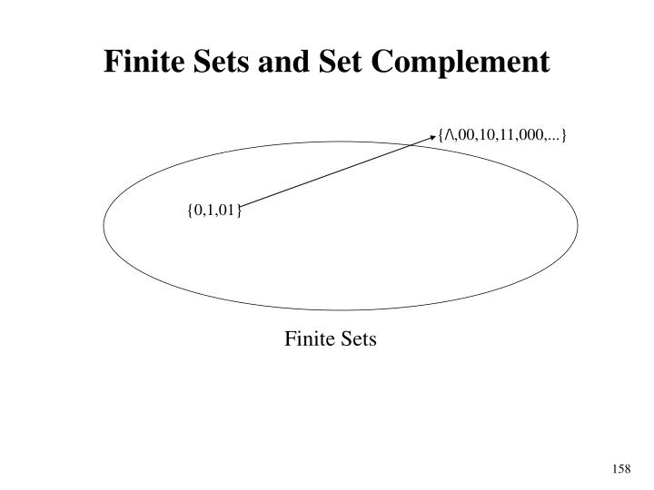Finite Sets and Set Complement