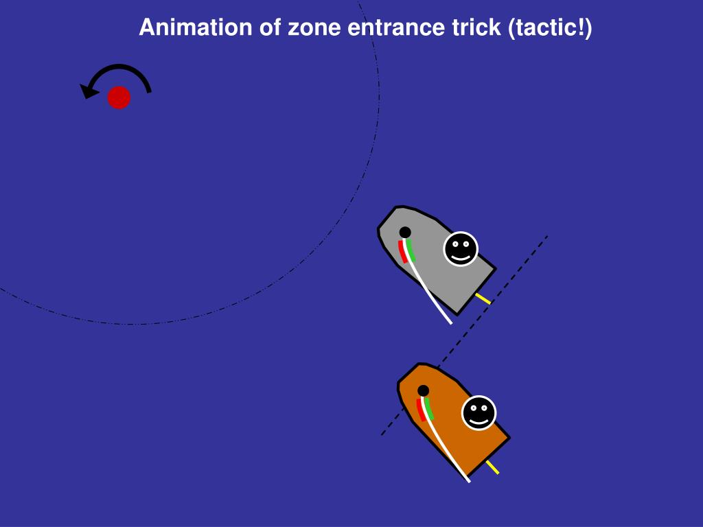 Animation of zone entrance trick (tactic!)