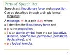parts of speech act1