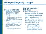 envelope stringency changes