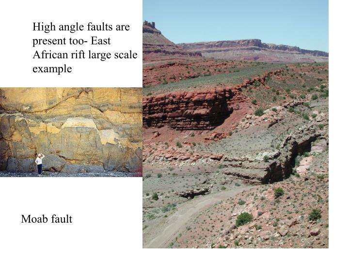 High angle faults are present too- East African rift large scale example