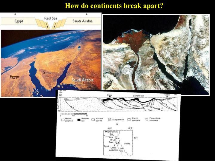 How do continents break apart?