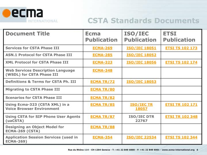 CSTA Standards Documents