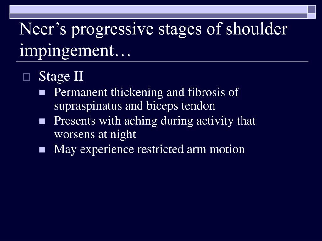 Neer's progressive stages of shoulder impingement…