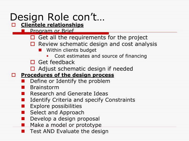 Design Role con't…