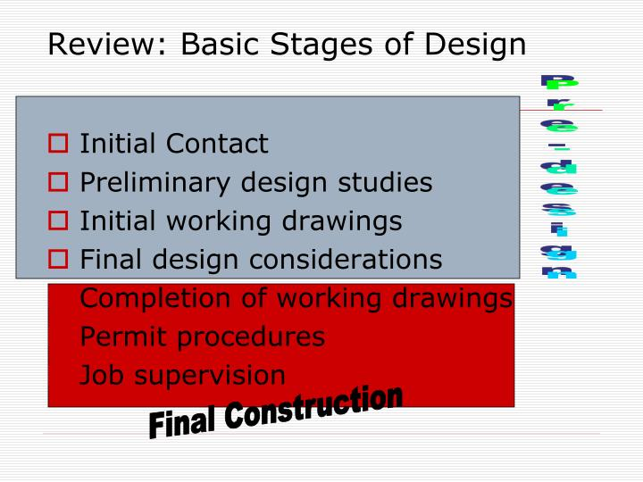 Review: Basic Stages of Design