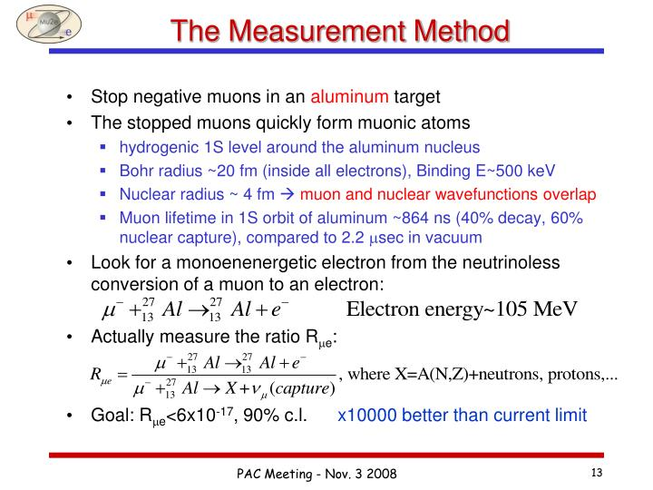 The Measurement Method