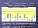 distribution for women entrepreneurs in industries covering every industry