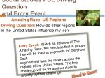 social studies pbl driving question and entry event