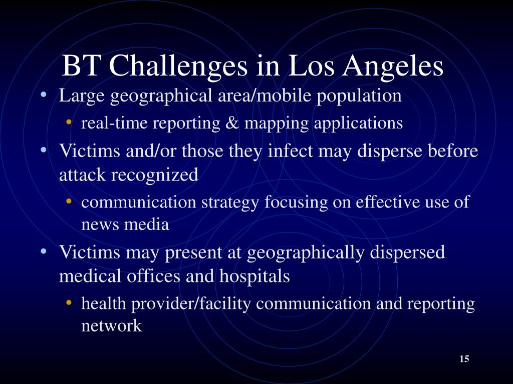 BT Challenges in Los Angeles
