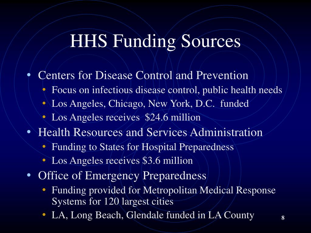 HHS Funding Sources