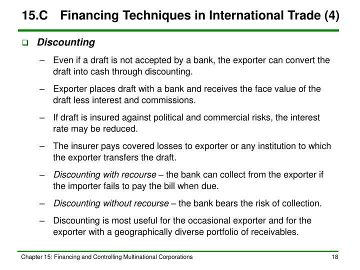 15.C	Financing Techniques in International Trade (4)