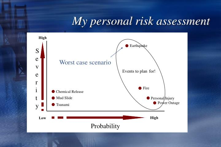 My personal risk assessment
