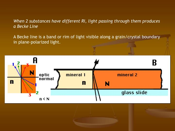 When 2 substances have different RI, light passing through them produces a Becke Line