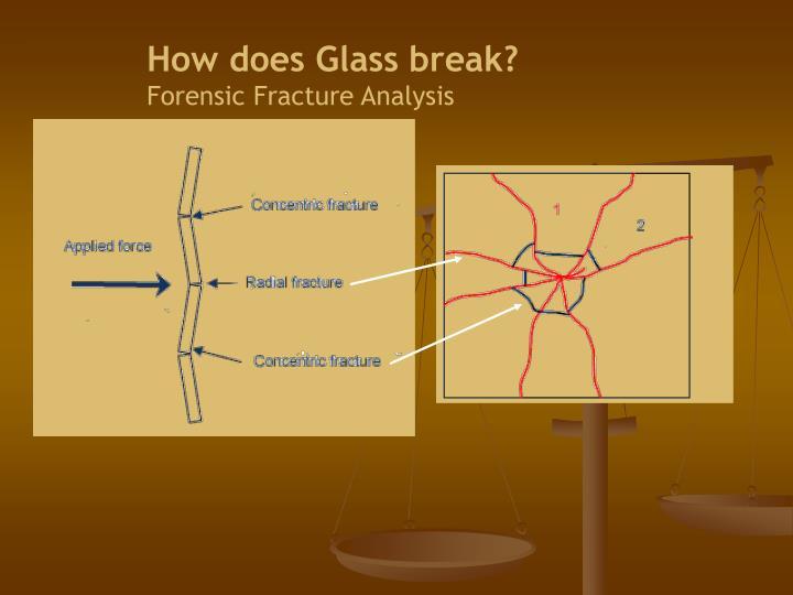 How does Glass break?