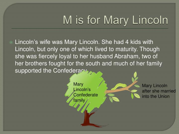 M is for Mary Lincoln