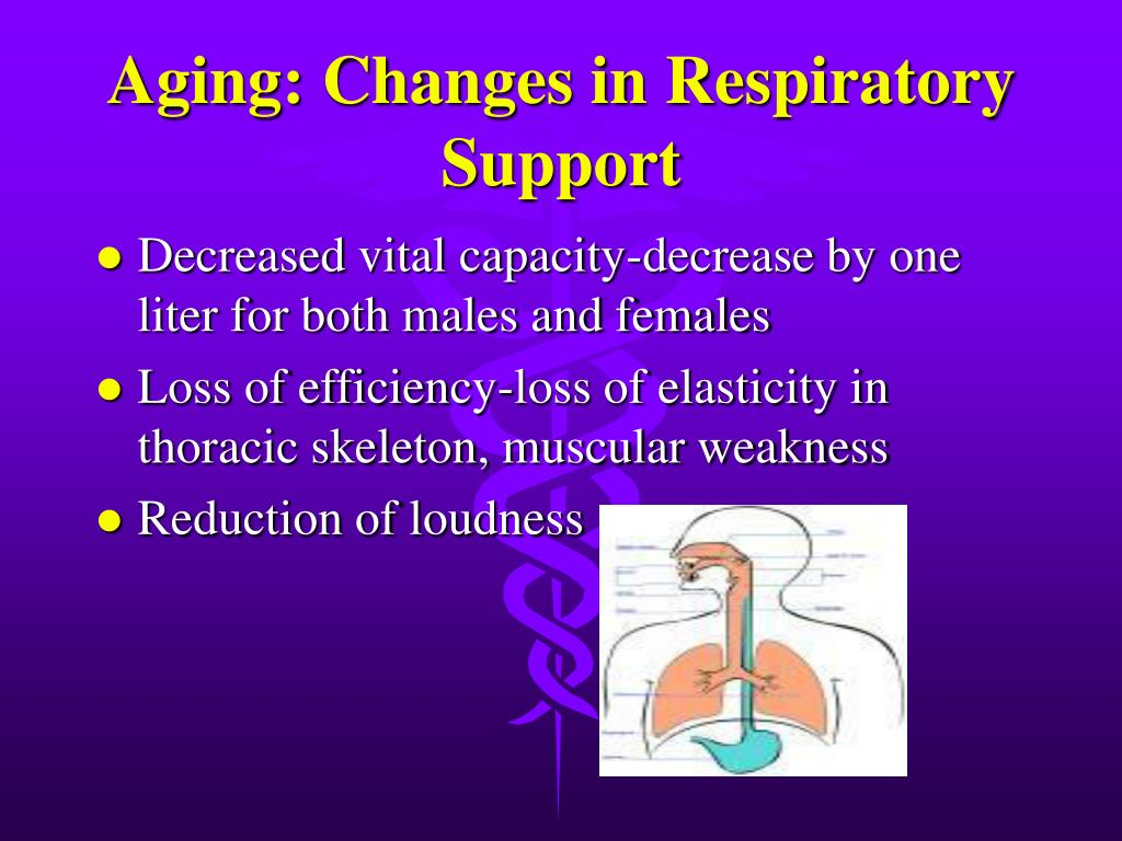 Aging: Changes in Respiratory Support
