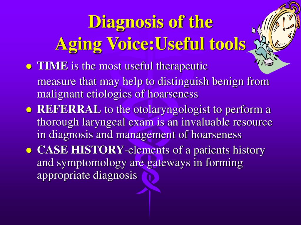 Diagnosis of the