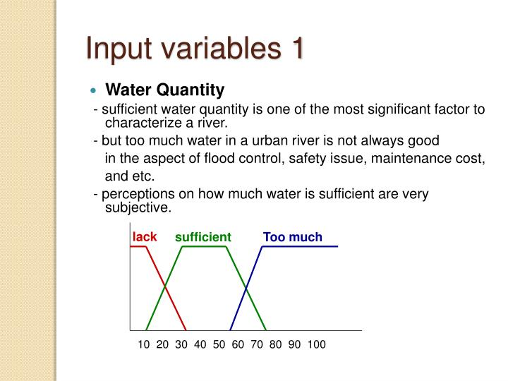 Input variables 1