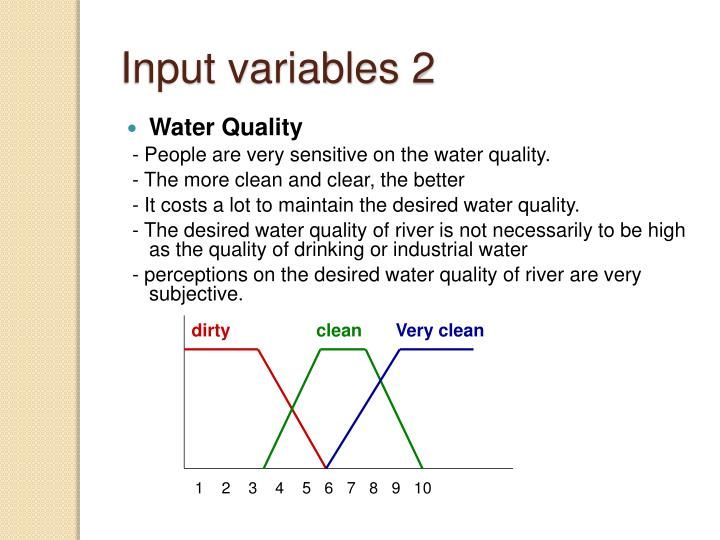 Input variables 2