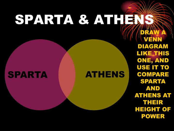 Sparta And Athens Venn Diagram Vaydileforic