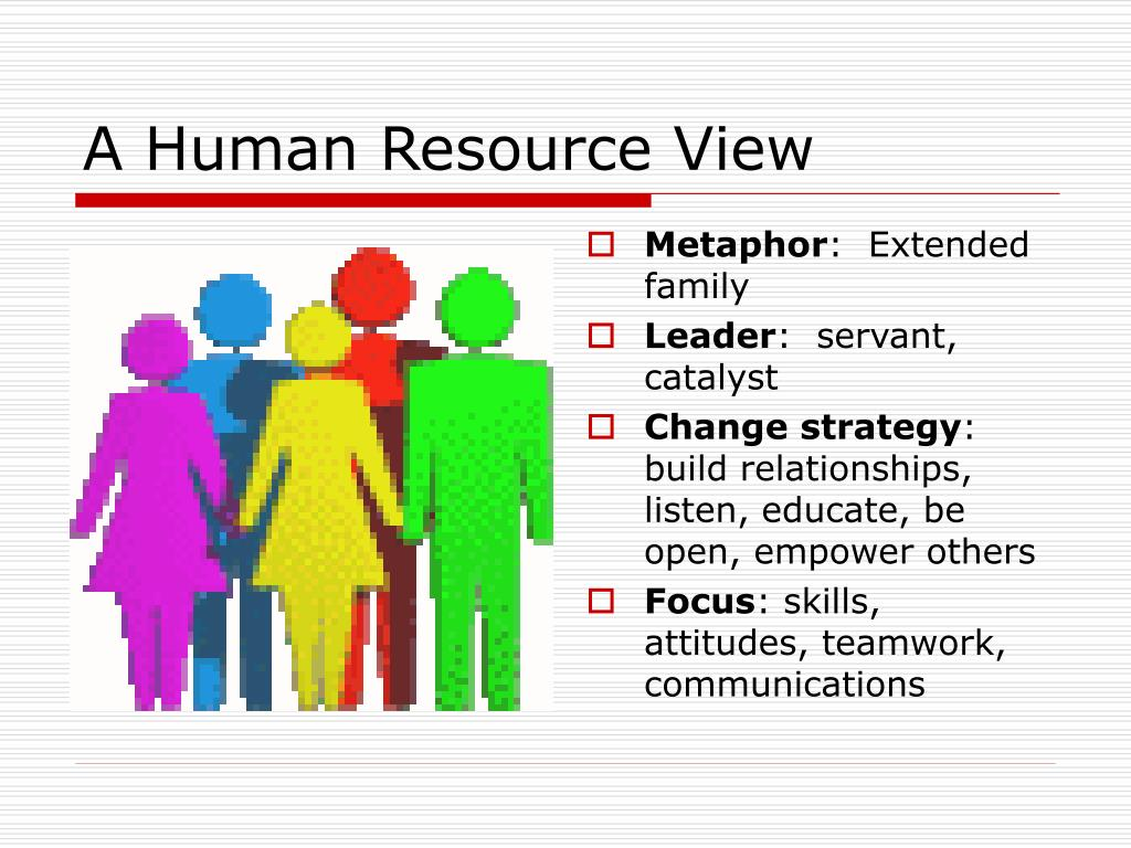 A Human Resource View