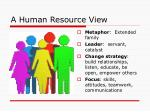 a human resource view13
