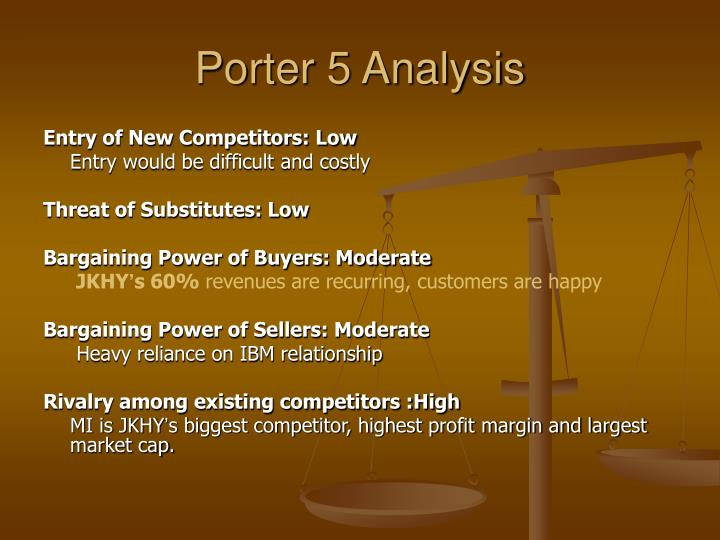 padini porter analysis 11 background padini holdings berhad (padini) was incorporated in 1971 before venturing into trading, distribution and retailing padini started its business in manufacturing & wholesaling padini is the largest domestic apparel retailer.