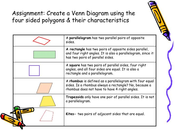 PPT Polygons And Venn Diagrams PowerPoint Presentation ID 1399338