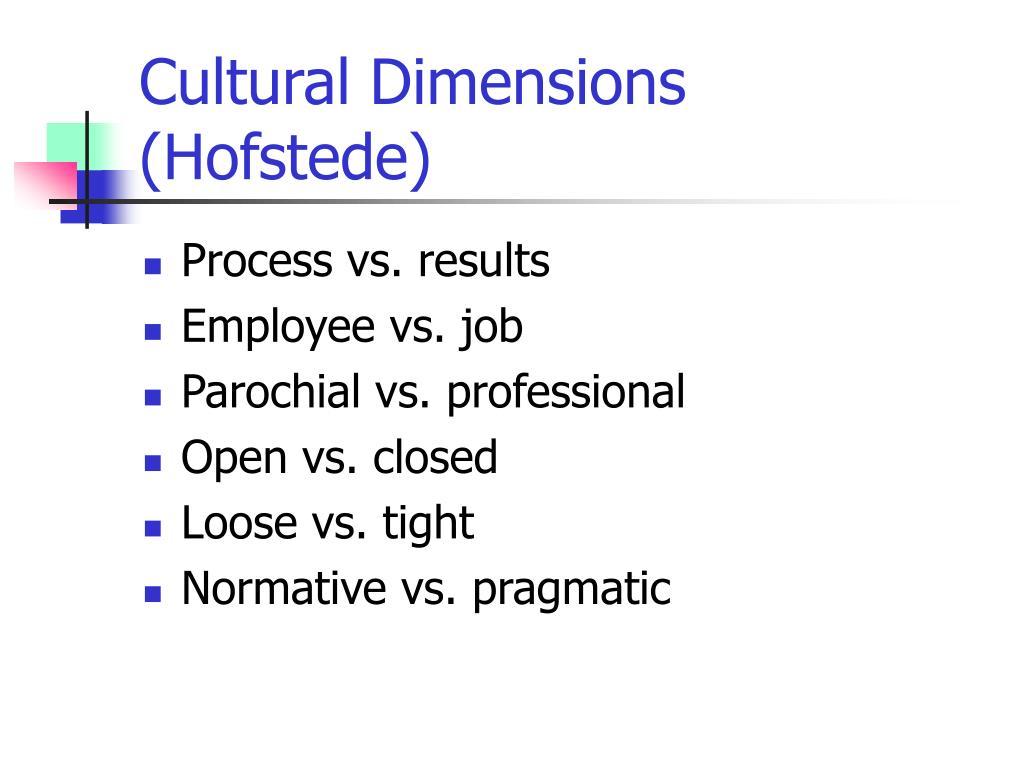Cultural Dimensions (Hofstede)