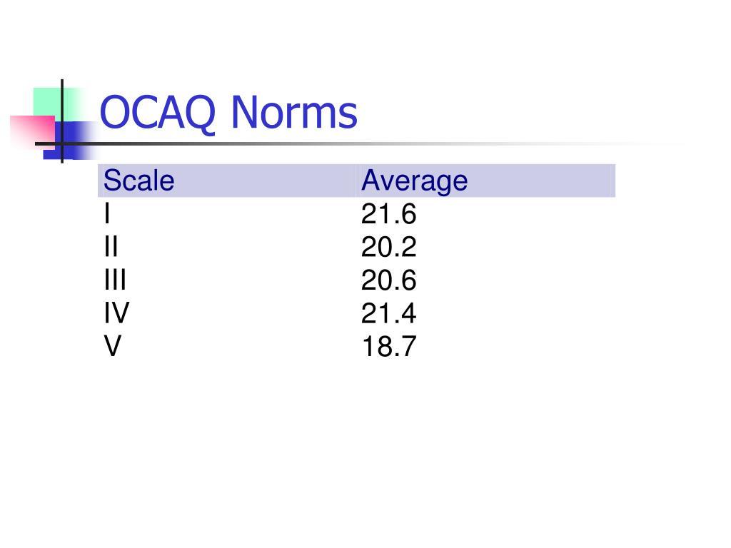 OCAQ Norms