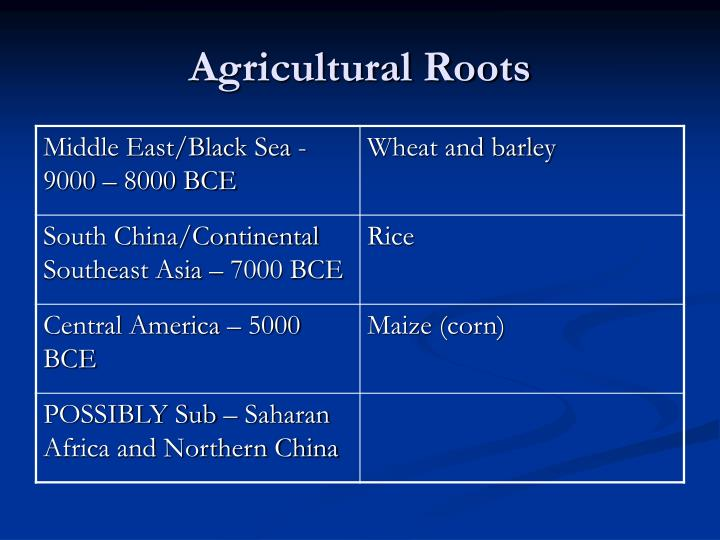 Agricultural Roots