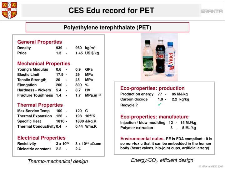 Eco-properties: production