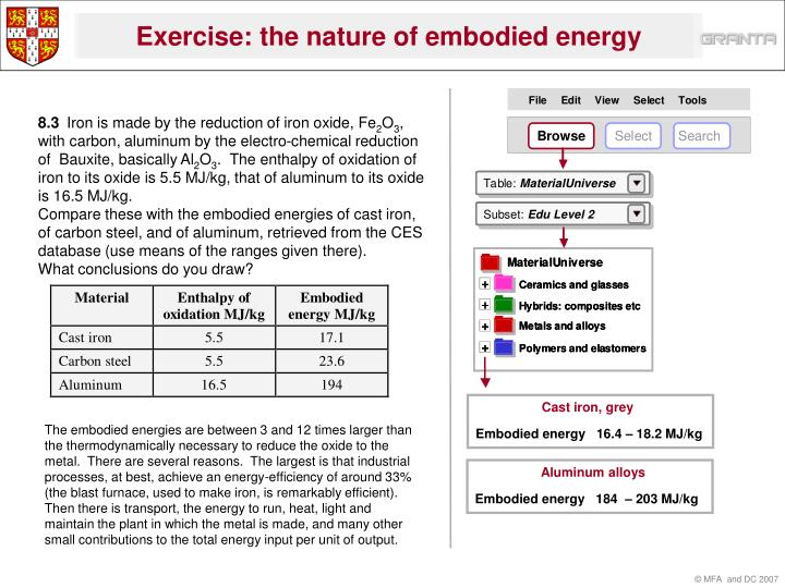 Exercise: the nature of embodied energy