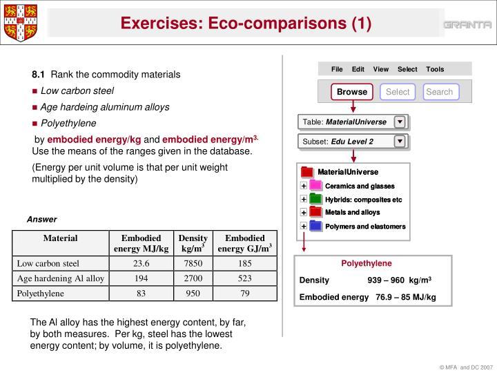 Exercises: Eco-comparisons (1)