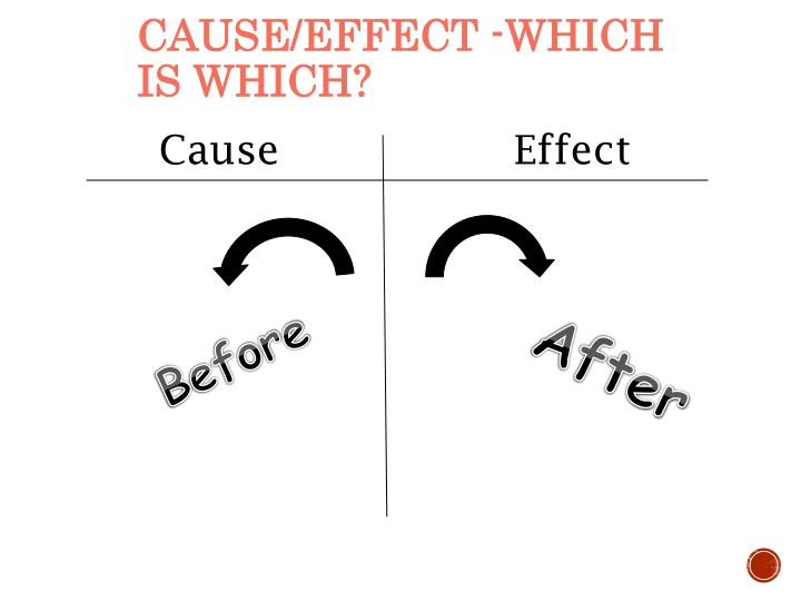 Cause/Effect -which is which?