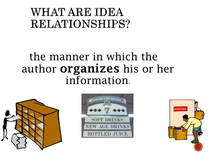 What are idea relationships