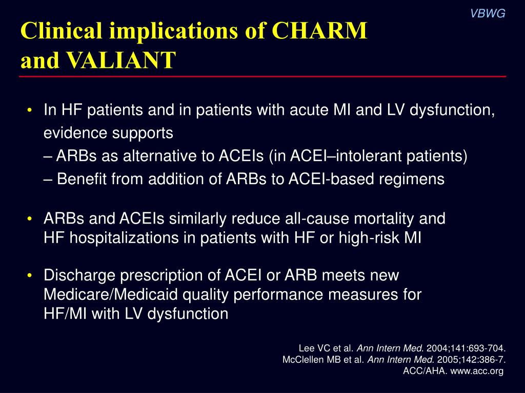 Clinical implications of CHARM